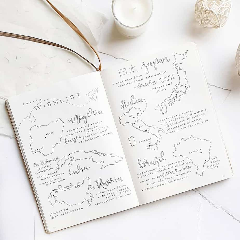 Creative Travel Bullet Journal Page Ideas To Plan A Perfect Vacation, places to go by @ajournalbyannie | Masha Plans