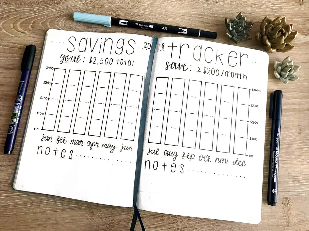 Creative Travel Bullet Journal Page Ideas To Plan A Perfect Vacation, savings tracker by @bluenittany | Masha Plans