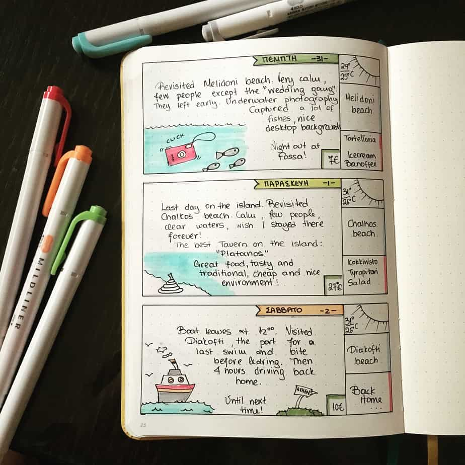Creative Travel Bullet Journal Page Ideas To Plan A Perfect Vacation, itinerary by @bujoncoffee | Masha Plans