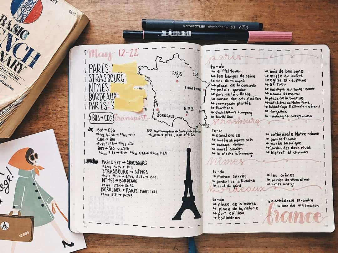 Creative Travel Bullet Journal Page Ideas To Plan A Perfect Vacation, things to do by @bulletjournaling2k19 | Masha Plans