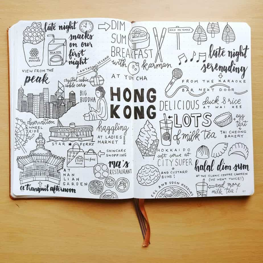 Creative Travel Bullet Journal Page Ideas To Plan A Perfect Vacation, things to do by @cakeandscribbles | Masha Plans