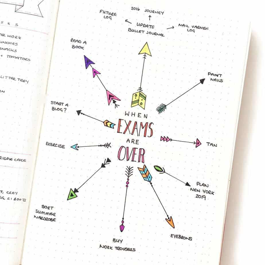 Bullet Journal Page Ideas For School, spread by @plantosucceed | Masha Plans