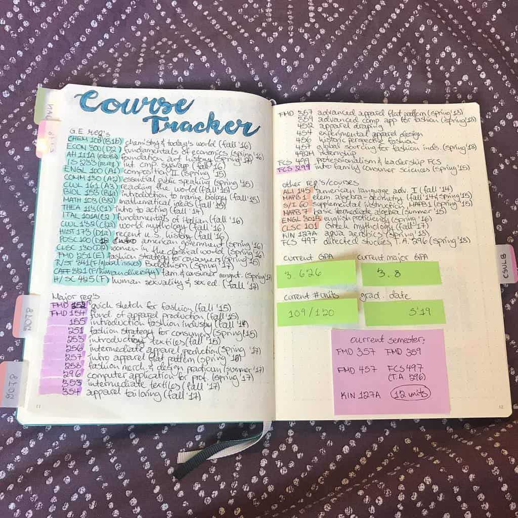 Bullet Journal For School - course tracker by @thisfeelslikeme | Masha Plans