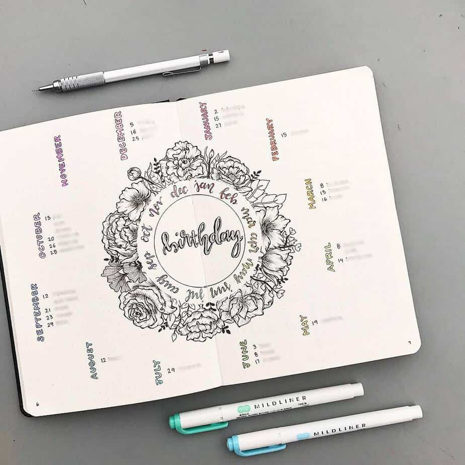How To Plan Your Year With Bullet Journal Future Log @bumblebujo | Masha Plans