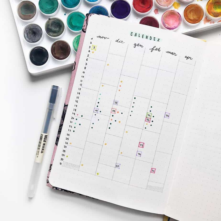 How To Plan Your Year With Bullet Journal Future Log, spread by @qualcosadierre | Masha Plans