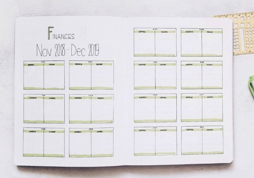Bullet Journal Pages To Organize Your Blog - Finances Page | Masha Plans