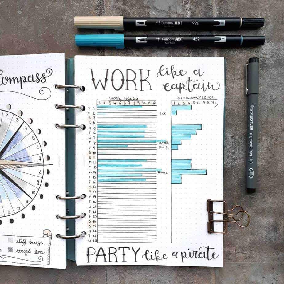 155+ Bullet Journal Habit Tracker Ideas, spread by @seras.bullet.journal | Masha Plans