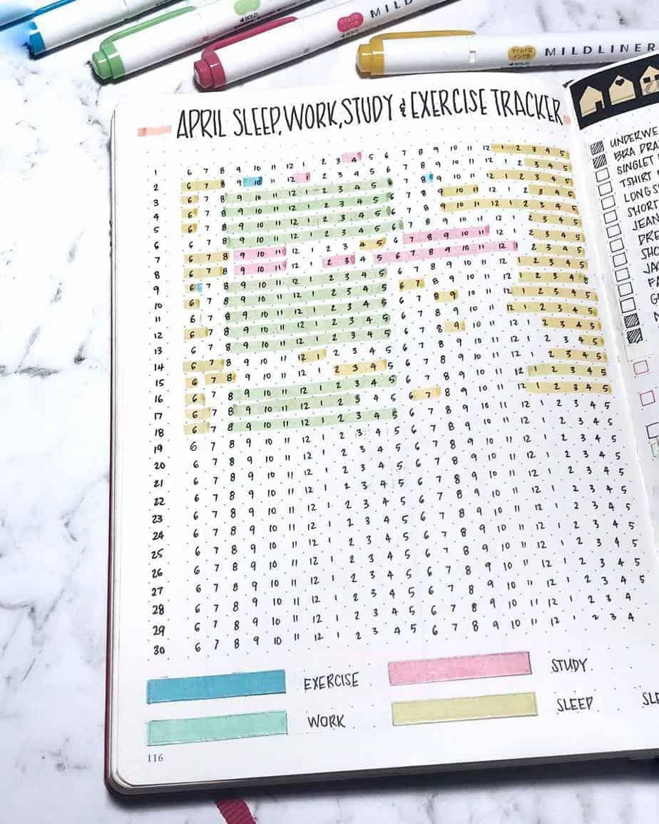 155+ Bullet Journal Habit Tracker Ideas, spread by @marianeofcysn | Masha Plans