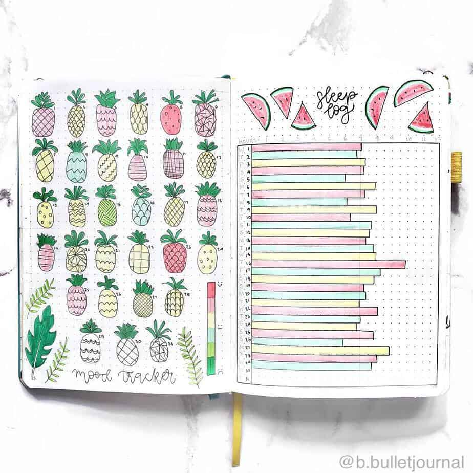 155+ Bullet Journal Habit Tracker Ideas, spread by @ b.bulletjournal | Masha Plans