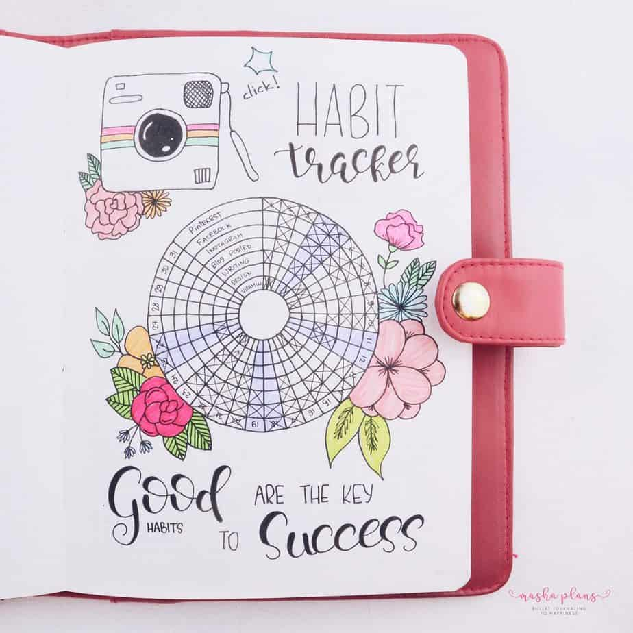 Circle Habit Tracker | Masha Plans