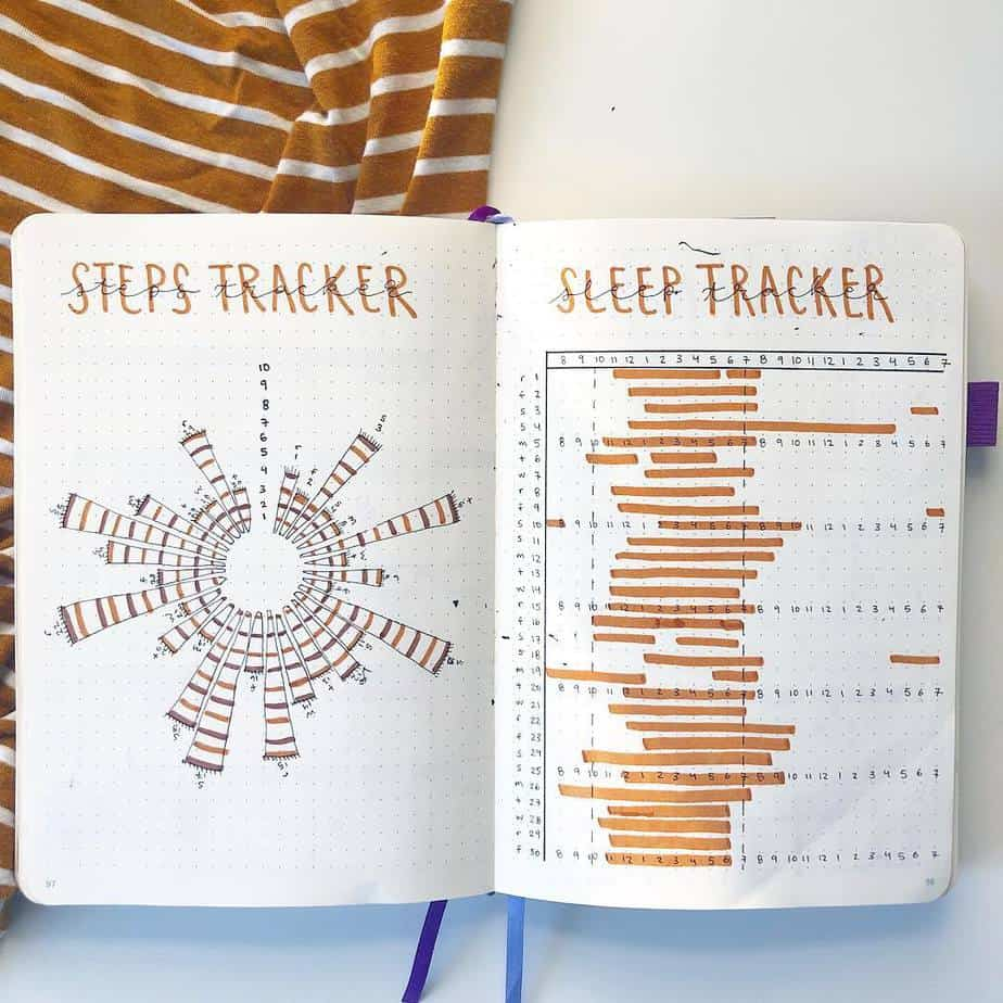 Steps Tracker by @avaguavastudies | Masha Plans