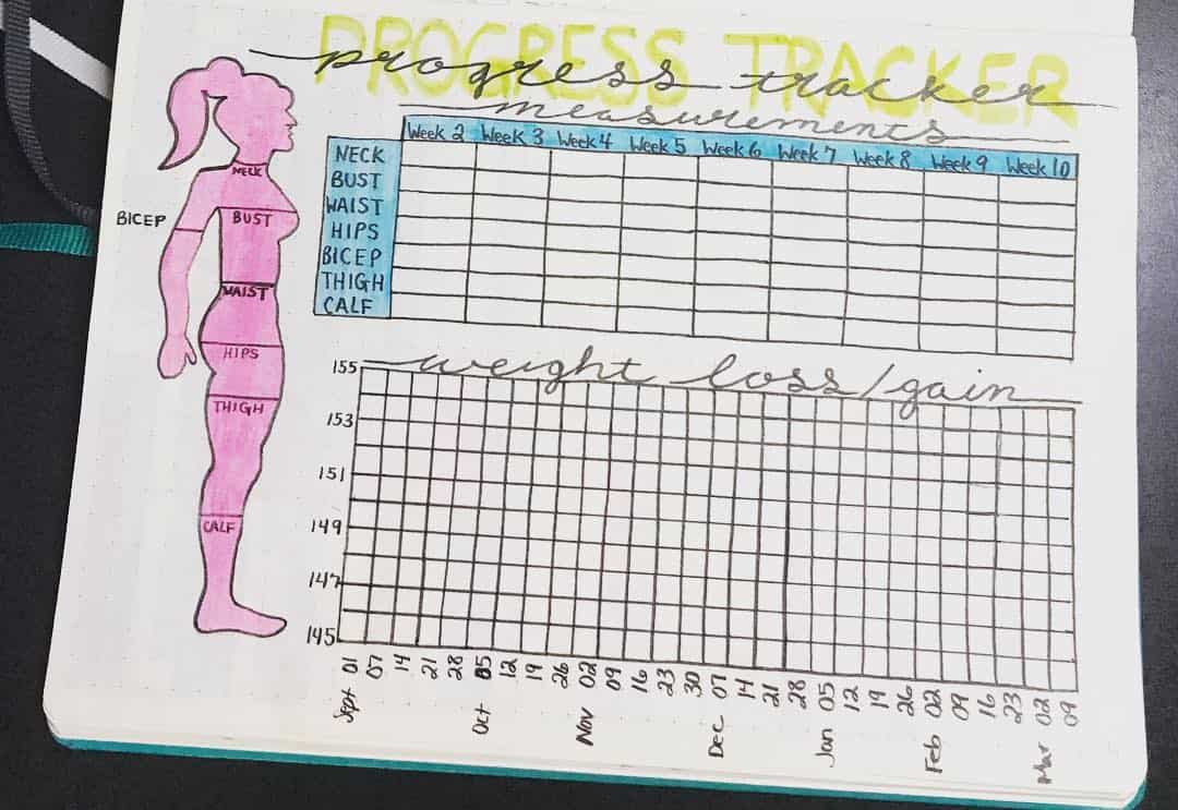 Health Bullet Journal spread by @bizzo_bujo | Masha Plans