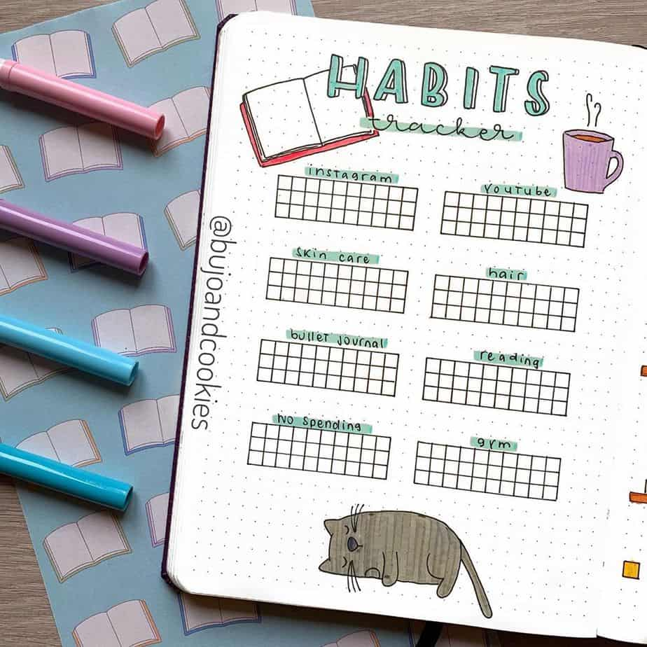 Yearly Habit Tracker by @bujoandcookies | Masha Plans