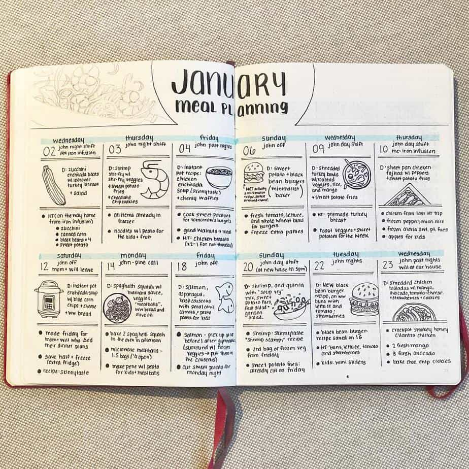 Food Log by @illustratedgrey | Masha Plans