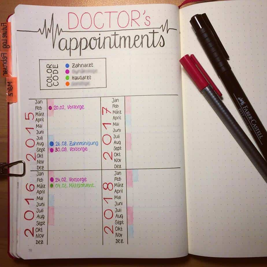 Doctor's Appointment spread by @maryj13 | Masha Plans