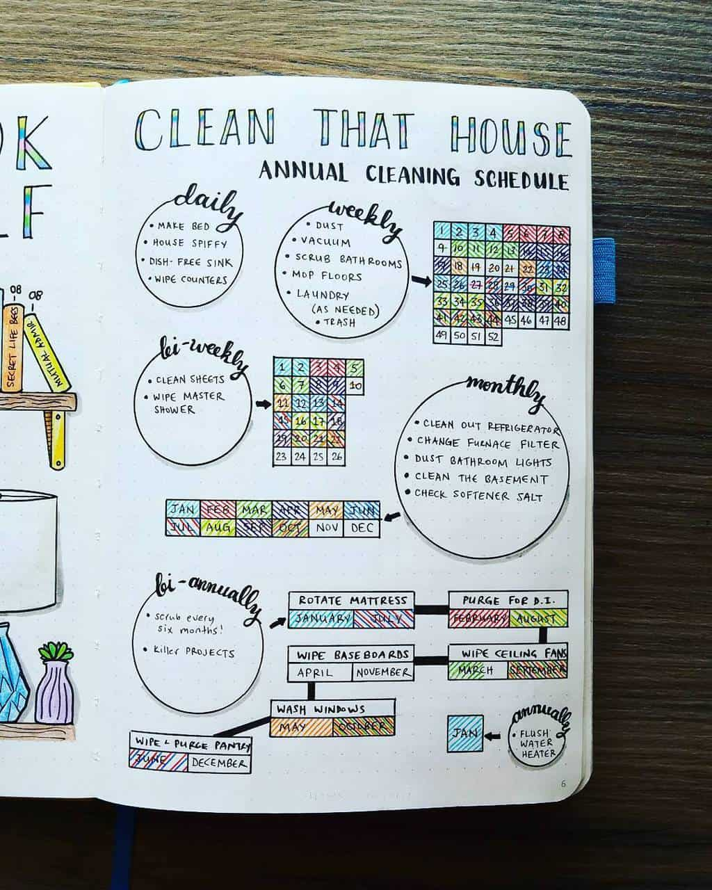 Cleaning Tracker by @my_blue_sky_design | Masha Plans