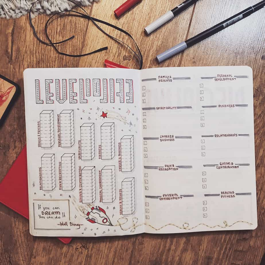 Level 10 life spread by @redblackjournal | Masha Plans