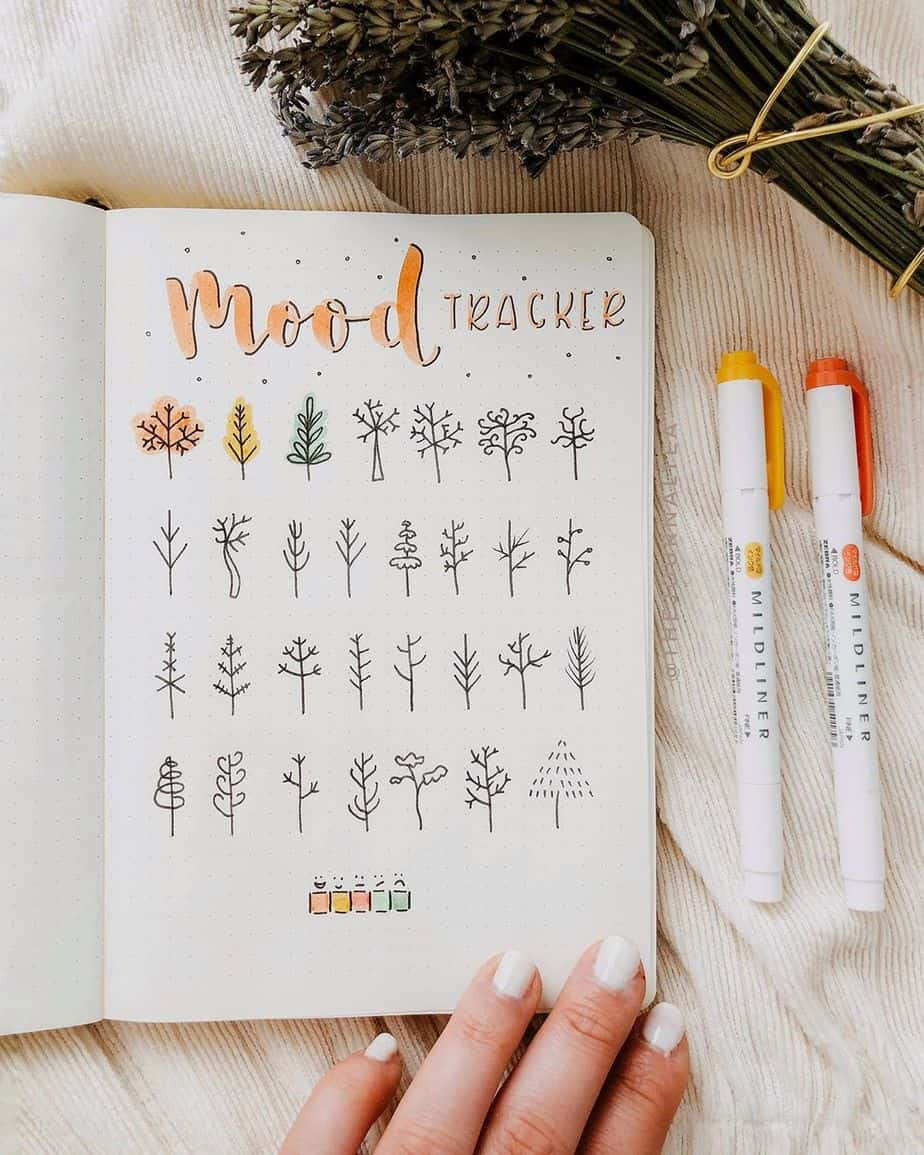 Mood Tracker by @thejournaltea | Masha Plans