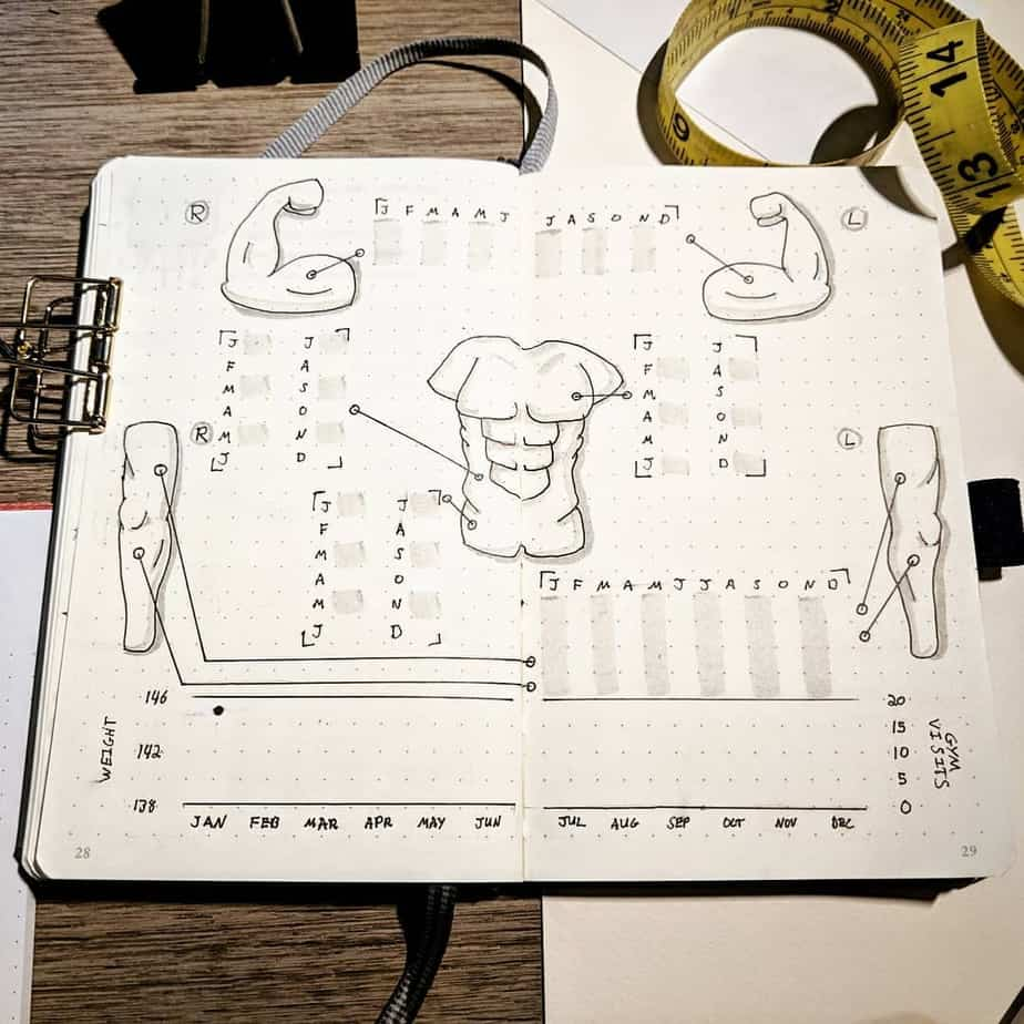 Measurement Bullet Journal Spread by @williamandersonio | Masha Plans