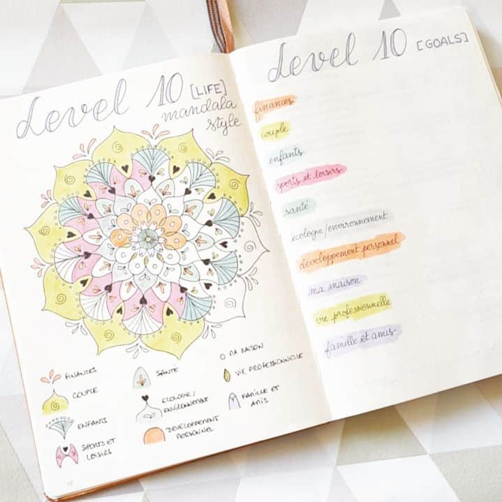 Level 10 life spread by @zunzunblog | Masha Plans