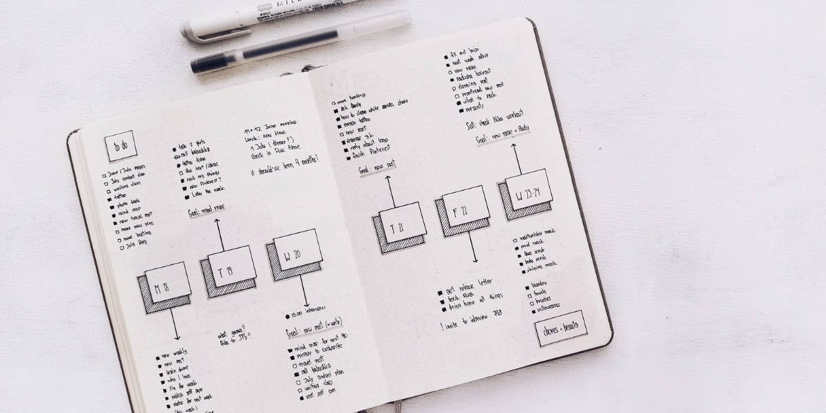 How To Recover Your Bullet Journal Motivation, Back To Basics | Masha Plans