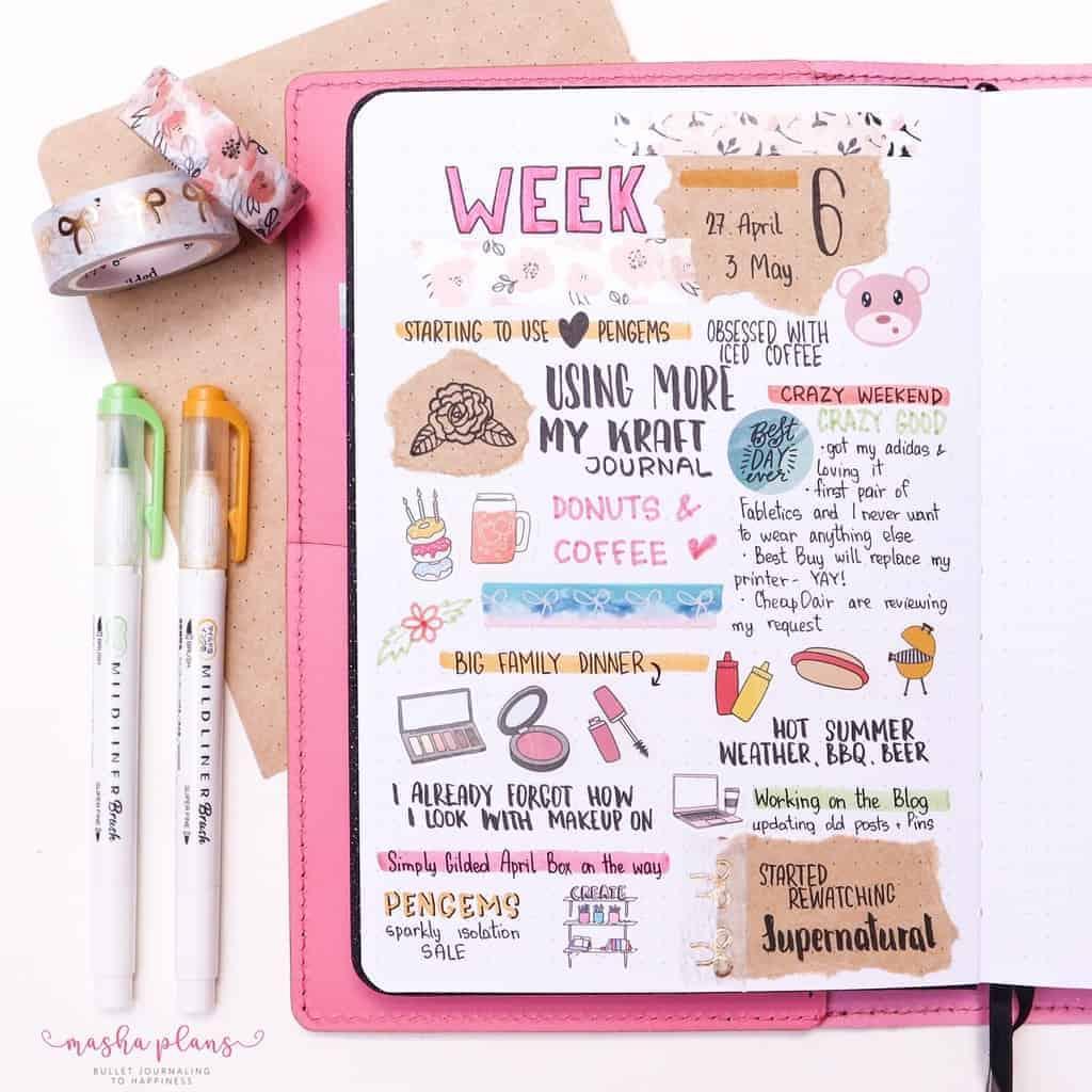 Weekly Memory Spread in my Bullet Journal | Masha Plans