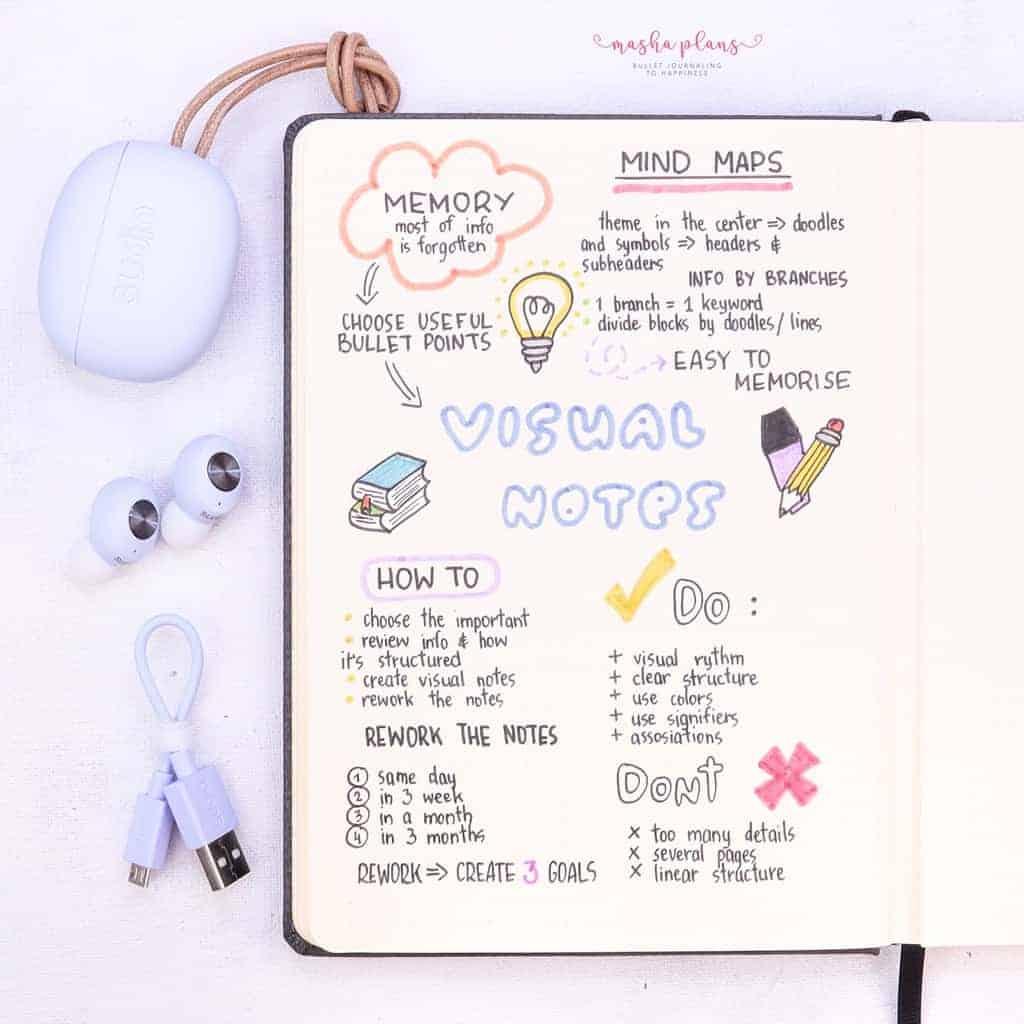 19 Fun and Creative Ways to Use A Blank Journal | Masha Plans