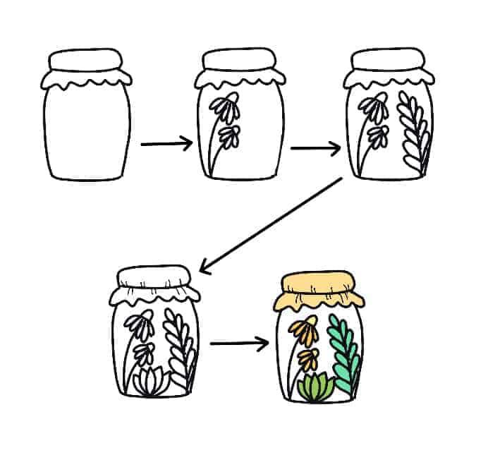 7 Ways To Add Flower Doodles To Your Bullet Journal, Flower Habit Tracker | Masha Plans