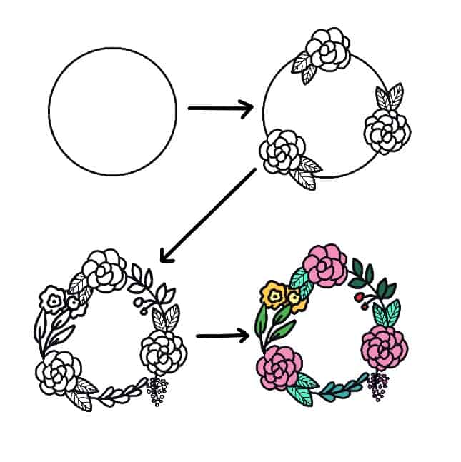 7 Ways To Add Flower Doodles To Your Bullet Journal, Flower Wreath Drawing | Masha Plans