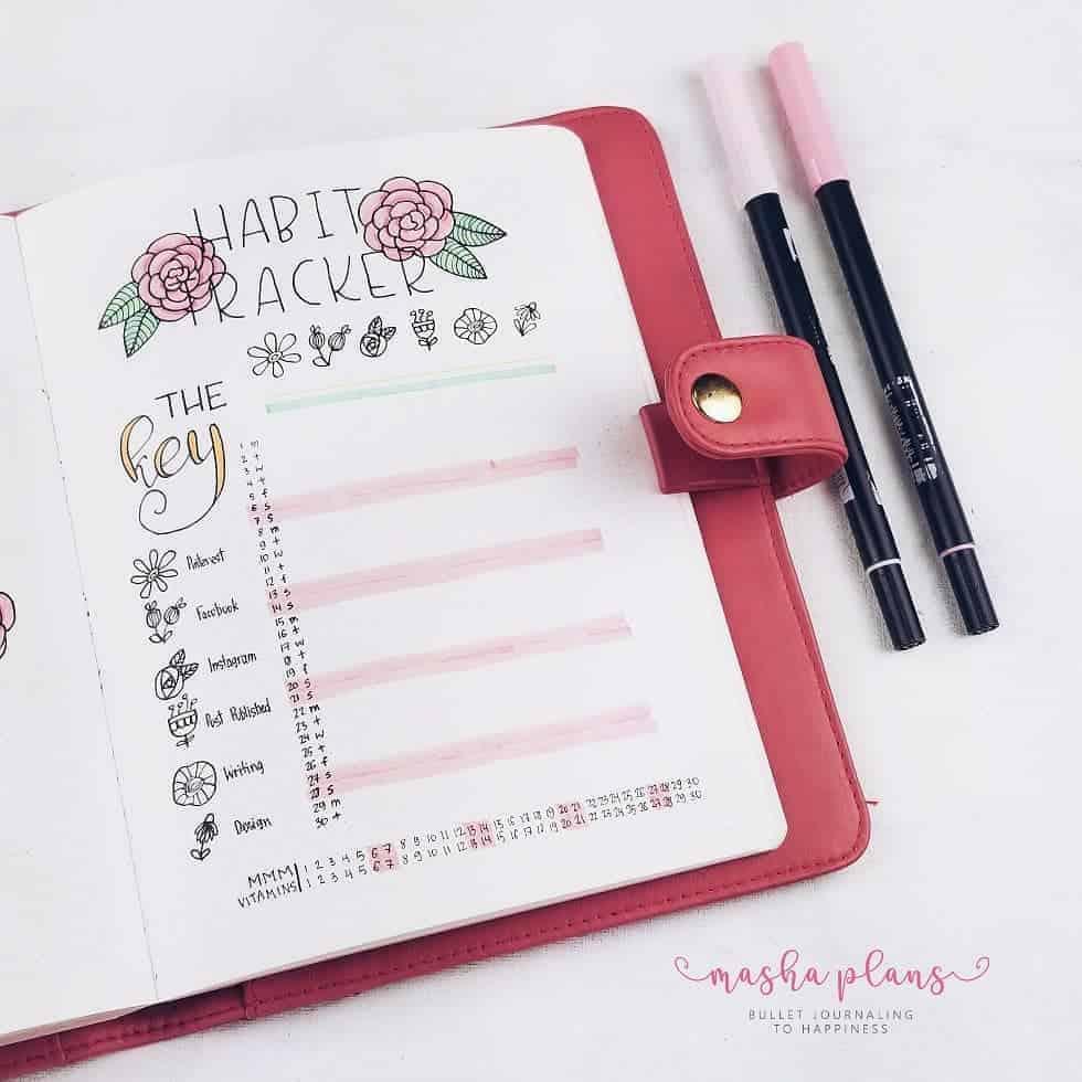 Floral Bullet Journal Setup - habit tracker | Masha Plans