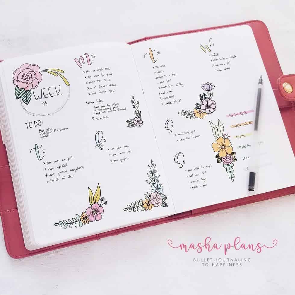 Floral Bullet Journal Setup - weekly spread | Masha Plans