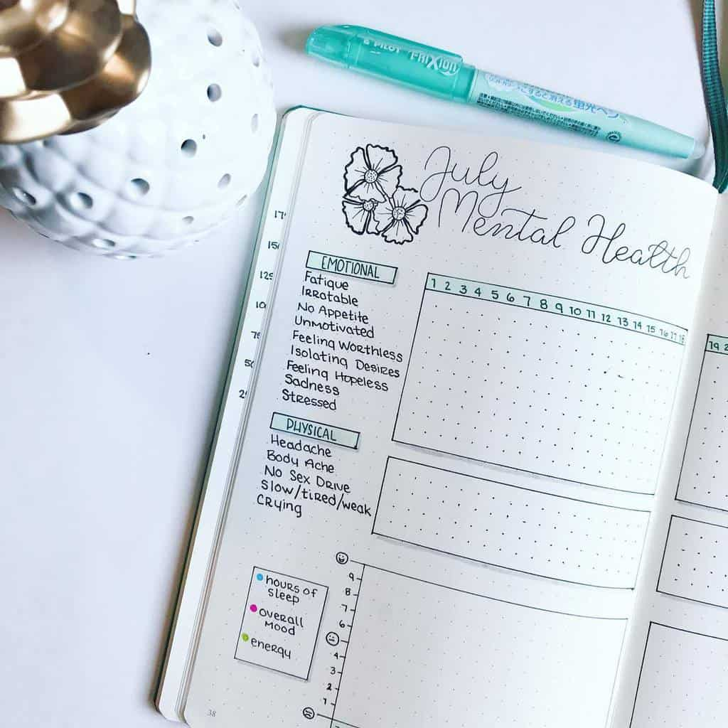 Self Care Bullet Journal Page Ideas, spread by @the.petite.planner | Masha Plans