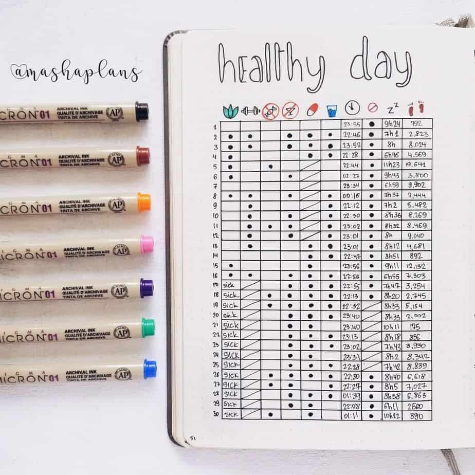 23 Inspirational Self Care Bullet Journal Page Ideas: Health Trackers | Masha Plans