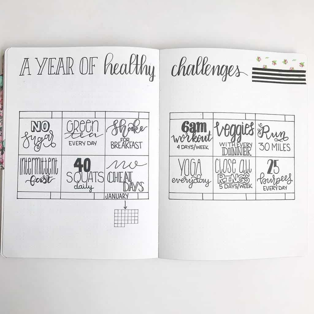 Self Care Bullet Journal Page Ideas, a year of health challenges by @the.petite.planner | Masha Plans