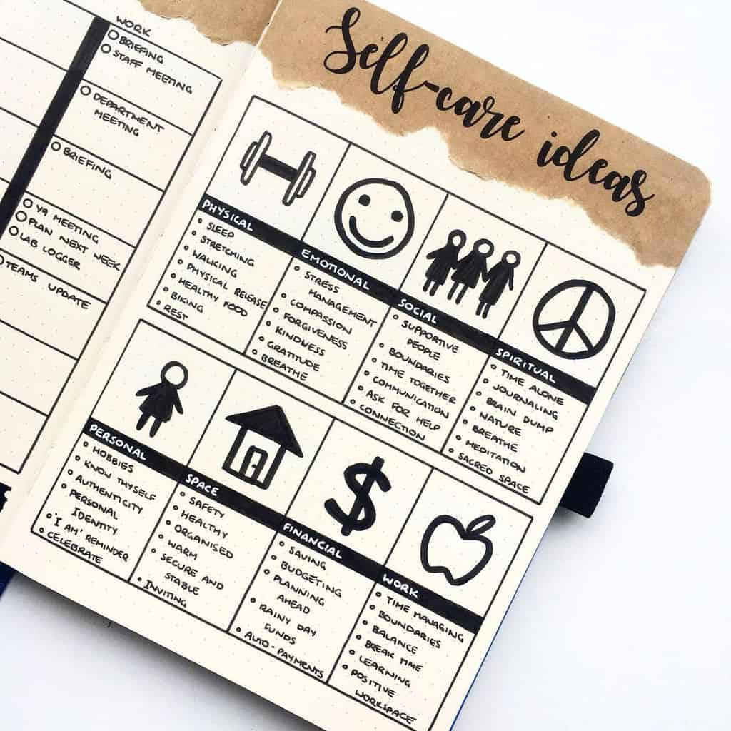 Self Care Ideas Page In My Bullet Journal by @jashiicorrin | Masha Plans