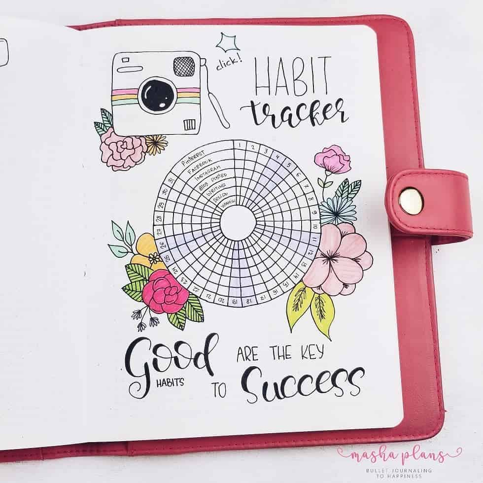 May Bullet Journal Setup - Photography Theme - habit tracker | Masha Plans