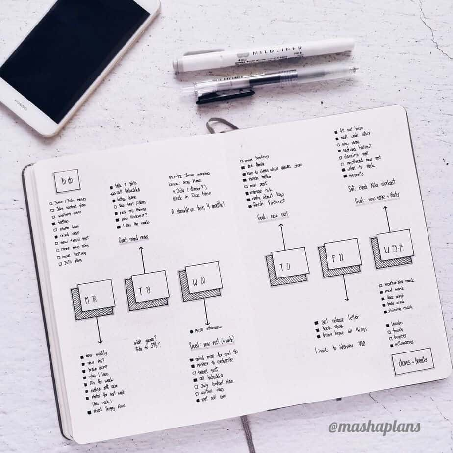 11 Easy Minimalist Bullet Journal Weekly Spreads for Busy People, spread by @mashaplans | Masha Plans