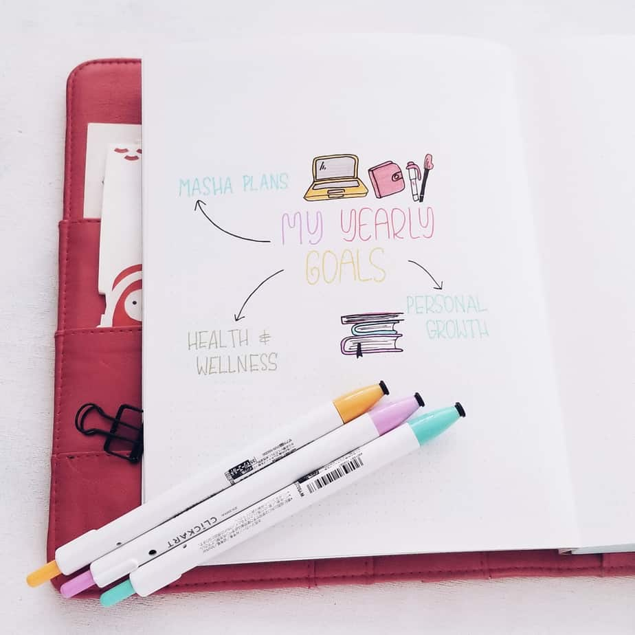 20+ Bullet Journal Page Ideas To Organize Your Life   Masha Plans