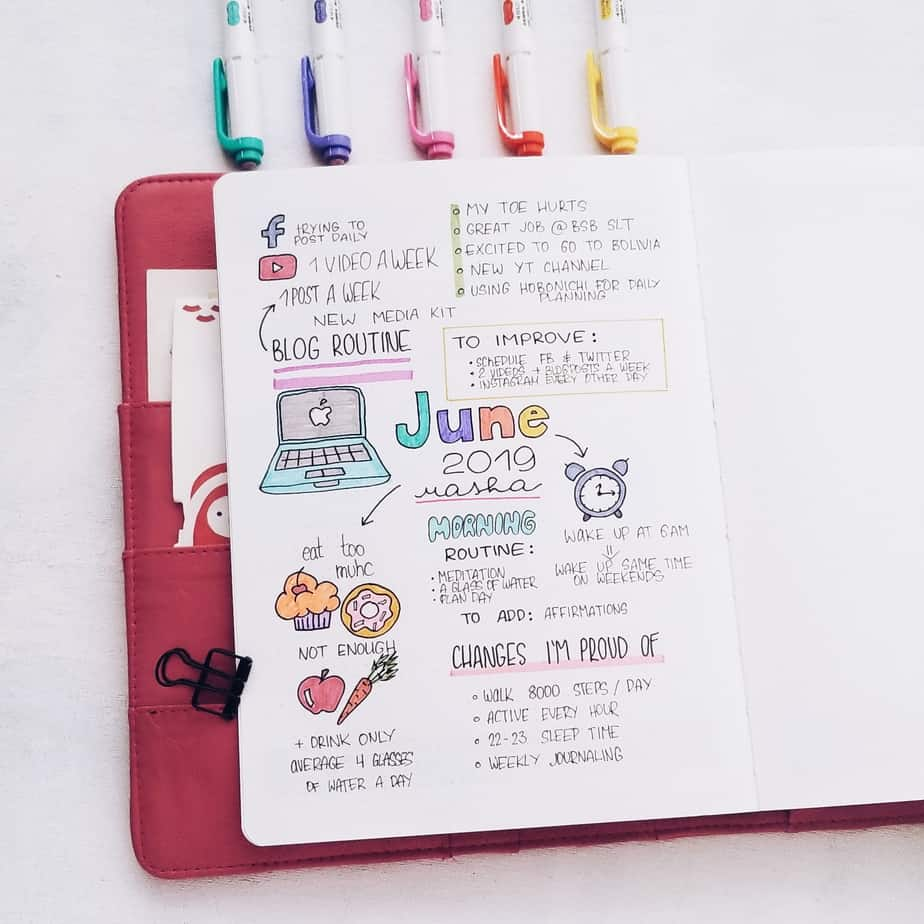 How To Start A Bullet Journal In The Middle of The Years: 2019-2020 Plan With Me, About Me Page   Masha Plans