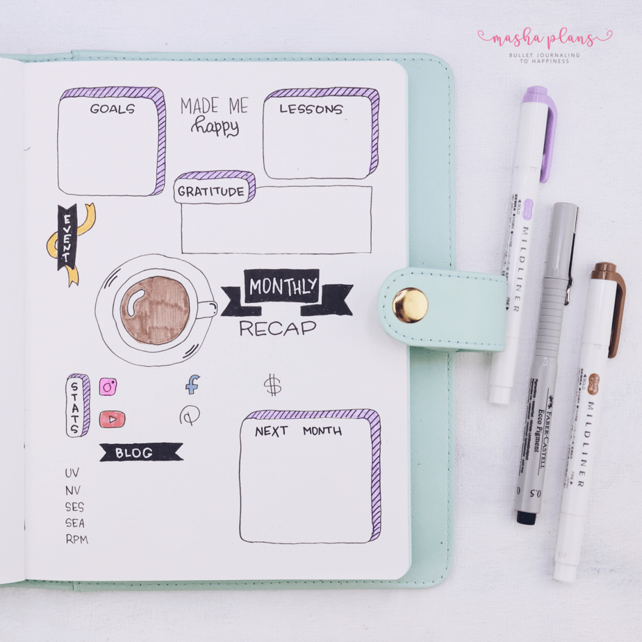 27 Coffee Bullet Journal Theme Inspirations & My November Plan With Me, Monthly Recap | Masha Plans