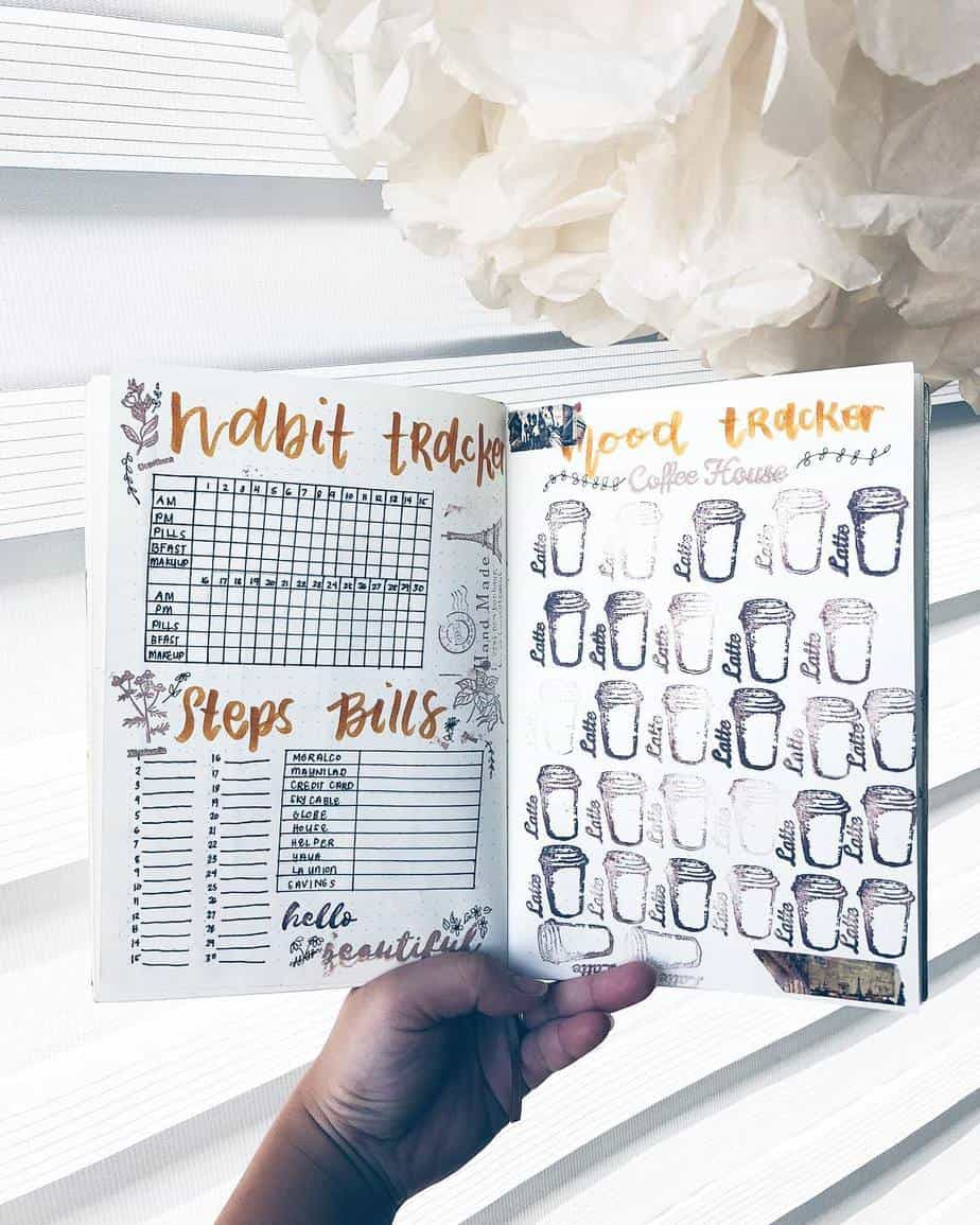 27 Coffee Bullet Journal Theme Inspirations & My November Plan With Me, Spread by @berrymixbujo | Masha Plans