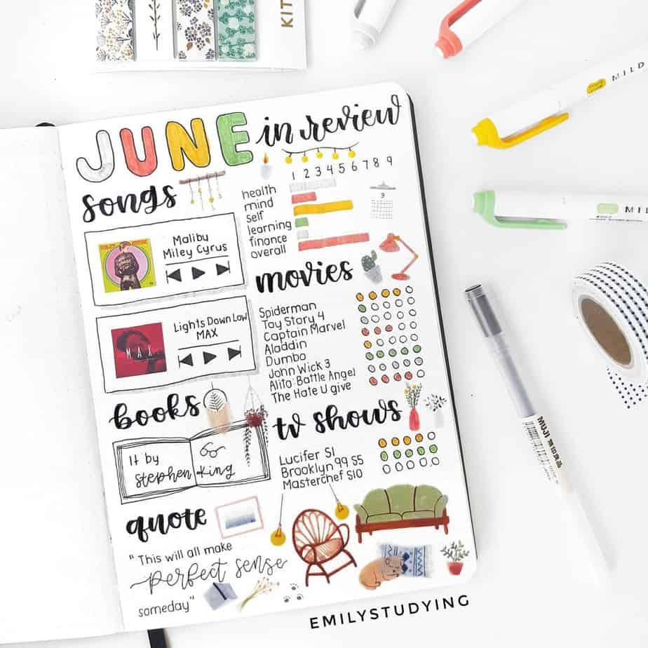 Why You Need A Monthly Review Page In Your Bullet Journal, spread by @emilystudying l | Masha Plans