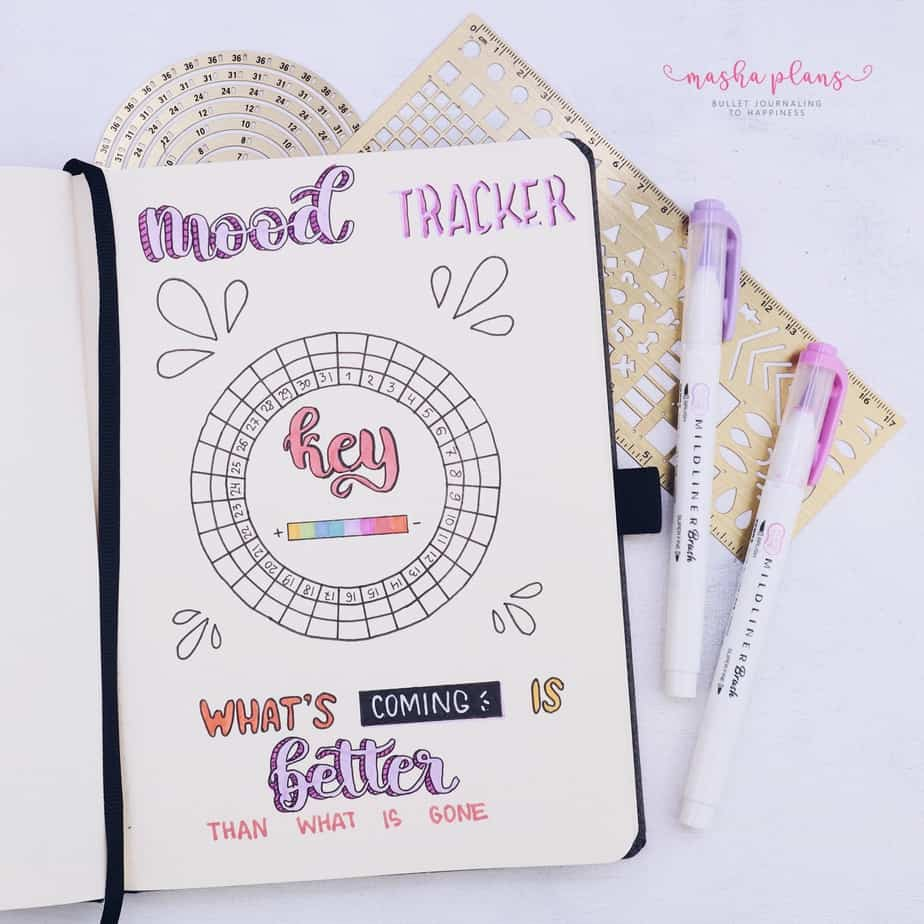 31 Fun and Simple Bullet Journal Page Ideas, Circle Mood Tracker | Masha Plans
