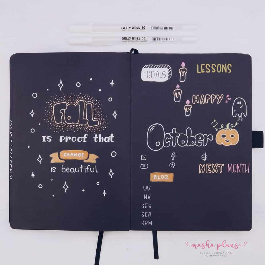 31 Fun and Simple Bullet Journal Page Ideas, Monthly Review | Masha Plans
