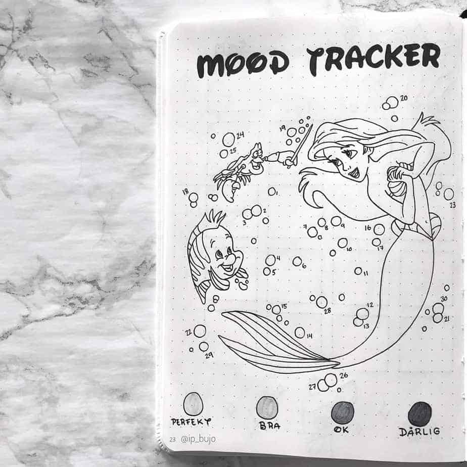 Disney Bullet Journal inspirations - tracker by @ip_bujo | Masha Plans