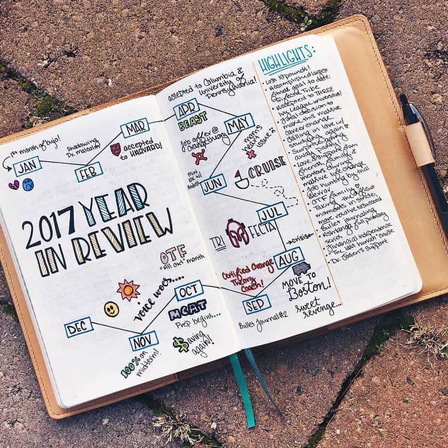 How To Set Up Your Personal Year End Review - spread by @kendra.bullets | Masha Plans