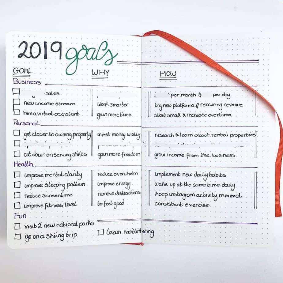 Goals Bullet Journal Spread by @abritishposher | Masha Plans