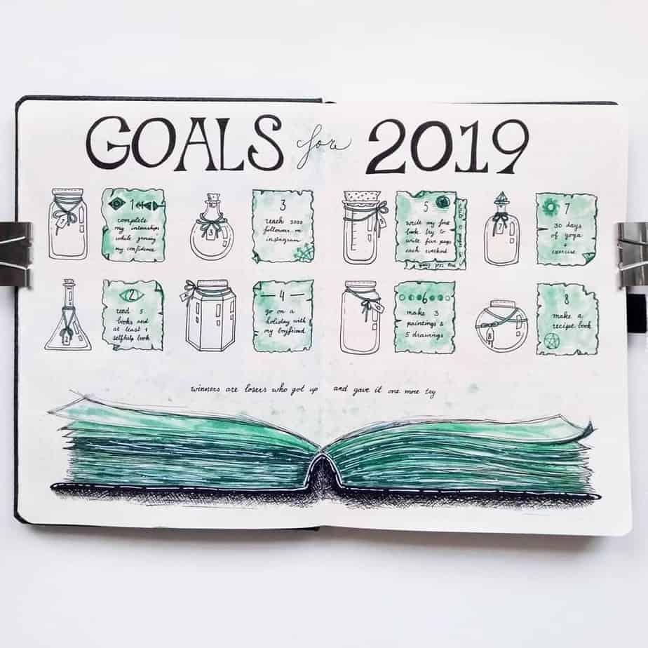 Goals Bullet Journal Spread by @cissmothy | Masha Plans