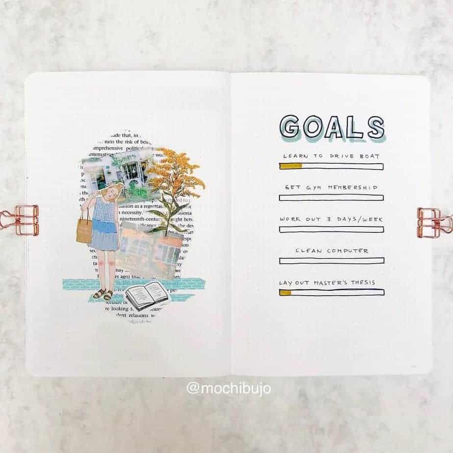 Goals Bullet Journal Spread by @mochibujo | Masha Plans