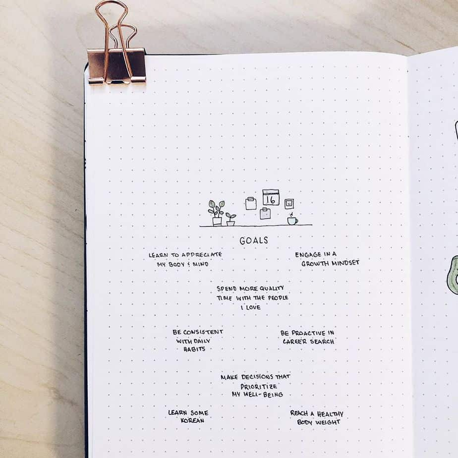 Goals Bullet Journal Spread by @smallestdot | Masha Plans